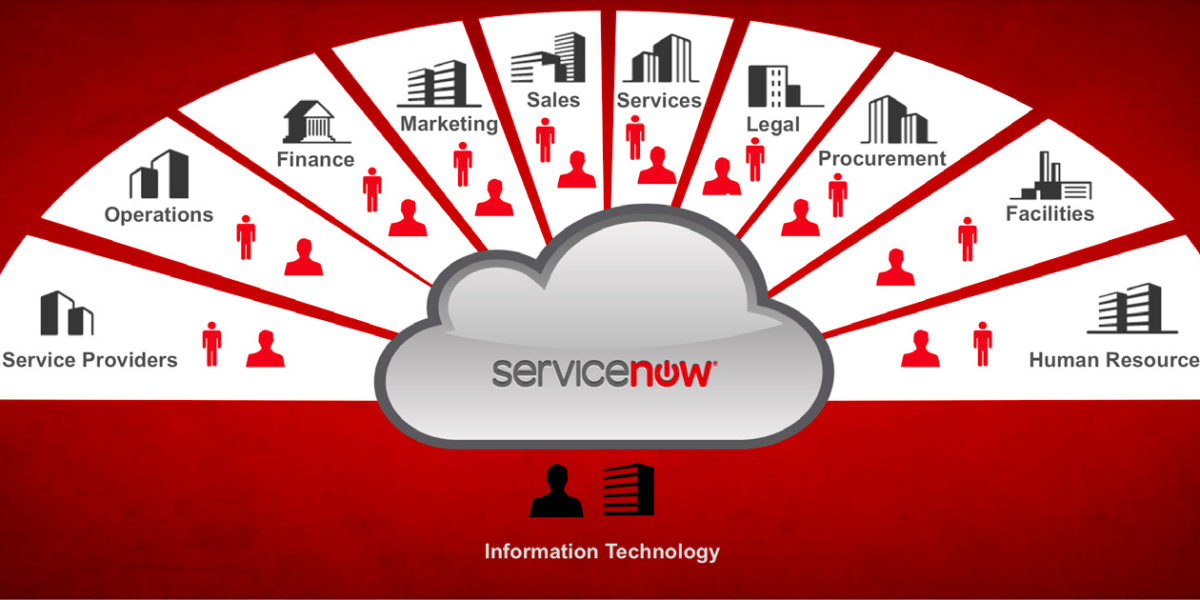 servicenow-online-training-in-hyderabad
